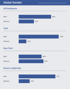 sex angajati facebook